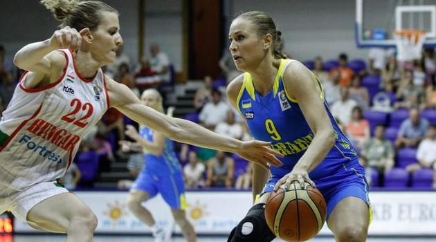 Баскетбол Євро-17